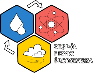 ZFS Homepage